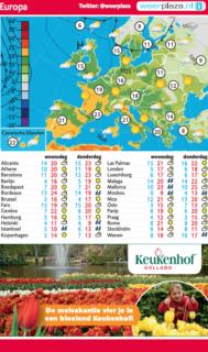 Keukenhof-Weerplaza-Tubantia